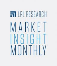 Market Insights July